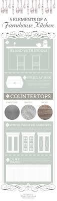 Best Images About Whitehaus Lifestyle On Pinterest - Bernardo kitchen and bath