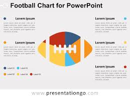 Free Pie Chart Football Pie Chart For Powerpoint Presentationgo Com
