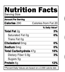 Makhana Nutrition Chart Banana Makhana Cereal