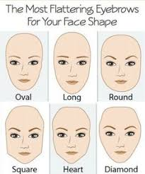 eyebrow shapes for diffe face shapes this really helped i was telling my aunt that her
