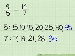 image titled add fractions with unlike denominators step 1