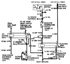 jeep cherokee 88 engine cooling fan circuit and wiring diagram jeep cherokeeengine cooling fan circuit wiring the 1988 jeep cherokee