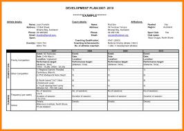 Software Design Document Sample Doc 028 Software Development Plan Template Doc Business Example