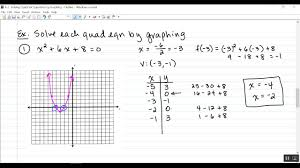 4 2 solving quadratic equations by graphing