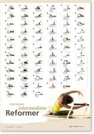 Pilates Wall Chart Stott Pilates Wall Chart Intermediate Reformer