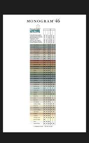 Mitten Siding Color Chart Certainteed Monogram Vinyl Siding Colors In 2019