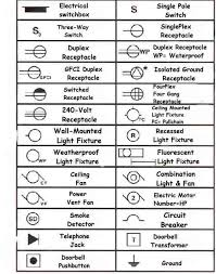 home wiring diagram symbols home wiring diagrams cars wiring symbol nilza