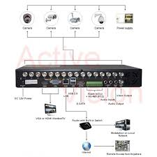 16 channel complete security camera system 16x bullet cameras sx 610 connection diagram