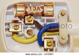 uk electric plug showing correct wiring stock photo, royalty free Correct Wiring Of A Plug correctly wired uk three pin mains plug showing colour coded wires brown live blue neutral green correct wiring of a plug usa