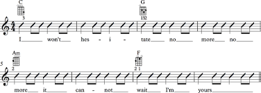 Somewhere Over The Rainbow Ukulele Strum Pattern Custom Knowing When To Change Chords While Strumming A Song