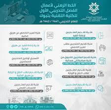 كم باقي على المكافأة الكلية التقنية 1442 وشروط الاستفادة منها - سعودية نيوز