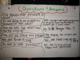 in th grade teacher julia maniac magee lesson   asking questions anchor chart 6th grade scott foresman reading maniac magee lesson plan maniac magee lesson