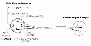l1420p wiring diagram generator to dryer unique 4 prong generator l1420p wiring diagram generator to dryer unique 4 prong generator plug wiring diagram example new twist
