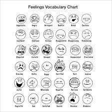 Lego Feelings Chart 21 Rigorous Emotion Charts For Adults