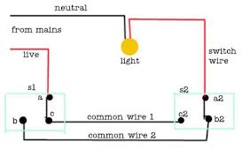 wiring diagram 2 way light switch wiring clipsal 2 way switch wiring diagram wiring diagram schematics on wiring diagram 2 way light switch