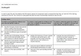 Describe Teamwork Unit 4 Team Development In Public Services City Of Wolverhampton