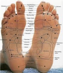 Foot Healing Chart Reflexology Foot Pressure Points Map This Alternative
