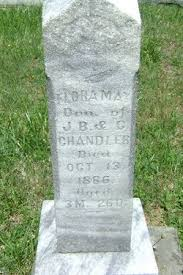Flora May Chandler (1886-1886) - Find A Grave Memorial