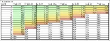 Home Wiring Amp Rating Catalogue Of Schemas