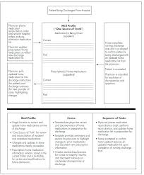 Blank Care Plan Template Nenne Co