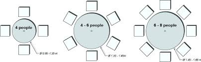 8 person round table size person dining table dimensions room size for unique 8 round style 8 person round table