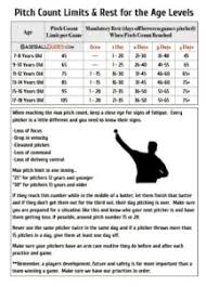 Youth Pitching Speed Chart 5 Tips To Prevent Injury And Boost Performance For Pitchers