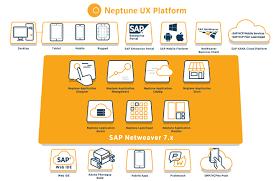 Sap Neptune Application Designer Neptune Mobile Platform For Empowering Sap Mobile Capabilities