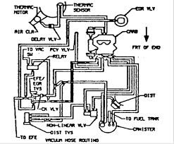 1981 231 vacuum lines help please el camino central forum these 1981 231 v6 ca smog engines have vacuum lines all over the place the vacuum diagram shows eight vacuum lines going into the carburetor