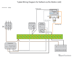 central heating wiring diagrams readingrat net inside boiler y plan heating system at Wiring Diagram For S Plan Heating System