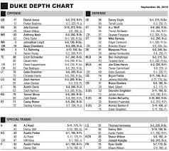 Duke Depth Chart Duke Football Depth Chart Notes Week Five Vs Uva