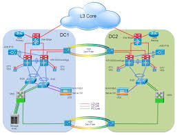 netapp wiring diagram netapp automotive wiring diagrams description netapp 2 27 netapp wiring diagram