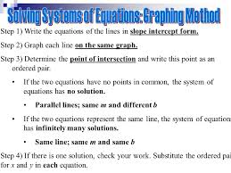 solving systems of equations graphing method