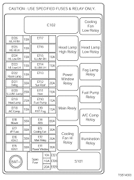 daewoo kalos abs wiring diagram daewoo discover your wiring electrical wiring diagram 2005 kalos usage and capacity of fuses