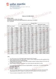 Wire Rope Sling Load Chart Pdf Wire Rope Sling Capacity