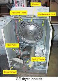 ge reset high limit switch heating cooling questions answers after the self cleaning cycle the oven door will