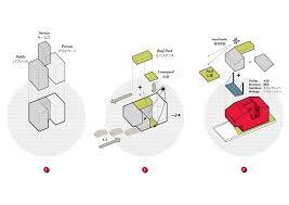 mic cable wiring diagram images wiring diagram as well inter lan architecture diagram lan wiring diagram