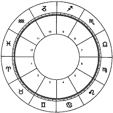 Blank Astrology Chart Forms Blank Horoscope Chart With Zodiac Signs And Corresponding
