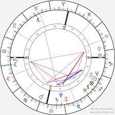 Johnny Cash Birth Chart Amy Lee Birth Chart Horoscope Date Of Birth Astro