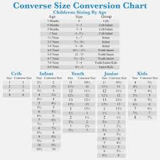 Converse Shoe Chart Lovely Converse Baby Size Chart Michaelkorsph Me