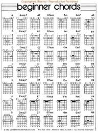 Chords On A Guitar Chart Guitar Barre Chords For Beginners