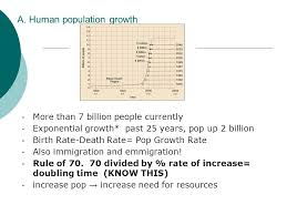 a human population growth