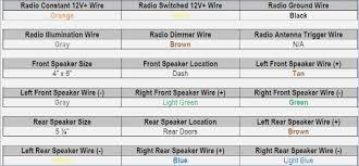 moreover 2001 Gmc Yukon Radio Wiring Diagram   tangerinepanic besides 2001 Gmc Yukon Stereo Wiring Diagram   Wiring Solutions furthermore 06 Gmc Yukon Wiring Harness   Electrical Work Wiring Diagram • in addition Schematic 1999 Gmc Yukon   Wiring Diagram Center • together with 2001 Gmc Yukon Radio Wiring Diagram   tangerinepanic together with 2001 Gmc Yukon Radio Wiring Diagram   Sketch Wiring Diagram further  furthermore 2001 Yukon Xl Stereo Wiring Diagram   Electrical Work Wiring Diagram further 2000 Jimmy Radio Wiring Diagram   Trusted Wiring Diagram further 40 2001 Gmc Yukon Radio Wiring Diagram Zs7f – wanderingwith us. on 2001 gmc yukon radio wiring diagram