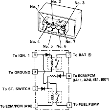 1990 honda prelude fuel pump wiring wiring diagram 1990 honda fuel pump wiring diagram wiring diagram world1990 honda prelude fuel pump wiring wiring diagram