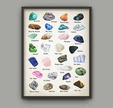 Gemstones Watercolor Art Poster Fine Gems Color Chart