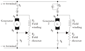 parallel operation of dc generators electrical4u load sharing of parallel connected dc generators