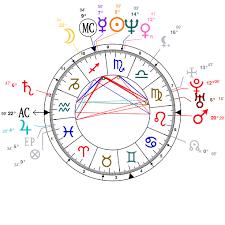 Jon Stewart Natal Chart Astrology And Natal Chart Of Jon Stewart Born On 1962 11 28