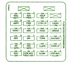chevy tahoe fuse box diagram image wiring 1996 chevy fuse box diagram 1996 automotive wiring diagram database on 95 chevy tahoe fuse box