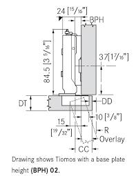 mcfeely s tiomos full overlay hinge guide