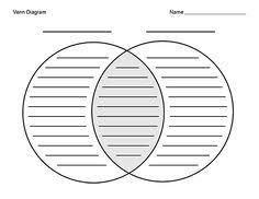 Printable Venn Diagram Graphic Organizer Venn Diagrams With Lines For Writing School Compare Contrast