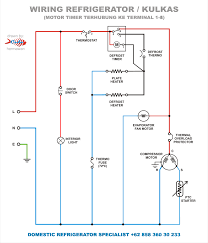 wiring for hvac control systems on wiring images free download Goodman Defrost Board Wiring Diagram wiring for hvac control systems 2 reading hvac wiring diagrams 2005 impala hvac diagram goodman defrost control board wiring diagram